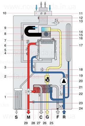 Гидравлическая схема газового котла Nibir Condensing KC